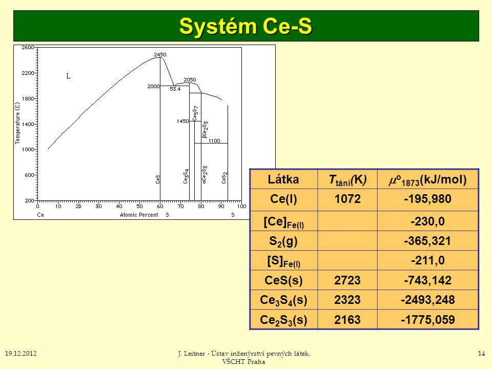 Systém Ce-S Látka Ttání(K) o1873(kJ/mol) Ce(l) 1072 -195,980