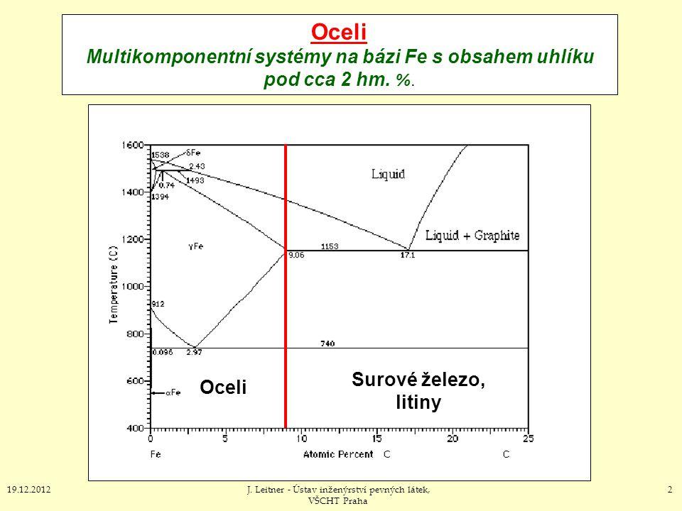 Multikomponentní systémy na bázi Fe s obsahem uhlíku pod cca 2 hm. %.