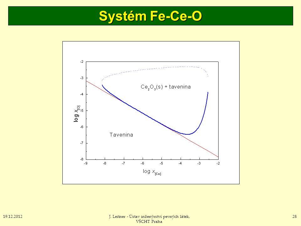 Systém Fe-Ce-O