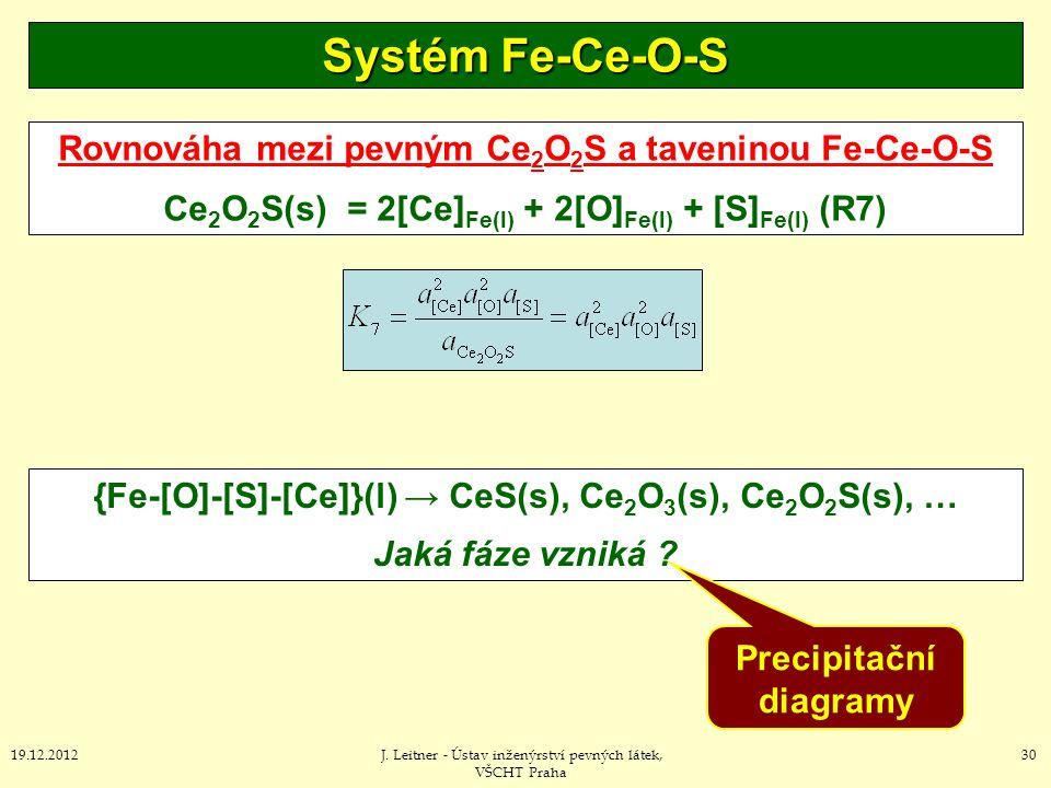 Systém Fe-Ce-O-S Rovnováha mezi pevným Ce2O2S a taveninou Fe-Ce-O-S