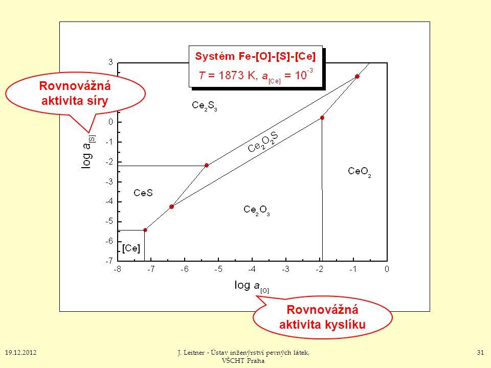 Rovnovážná aktivita síry Rovnovážná aktivita kyslíku