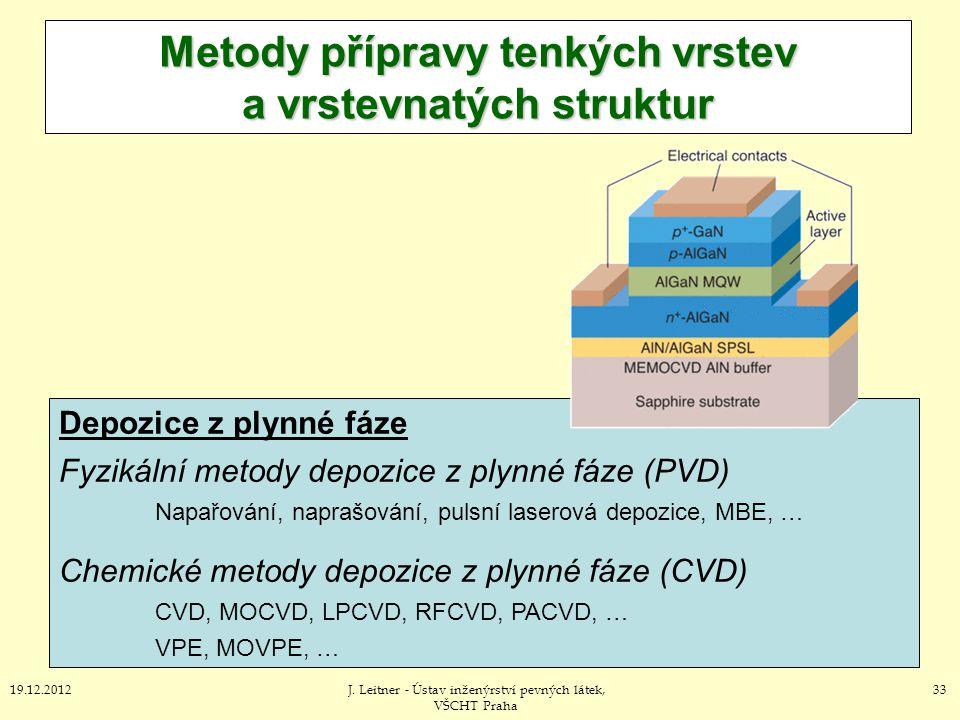Metody přípravy tenkých vrstev a vrstevnatých struktur