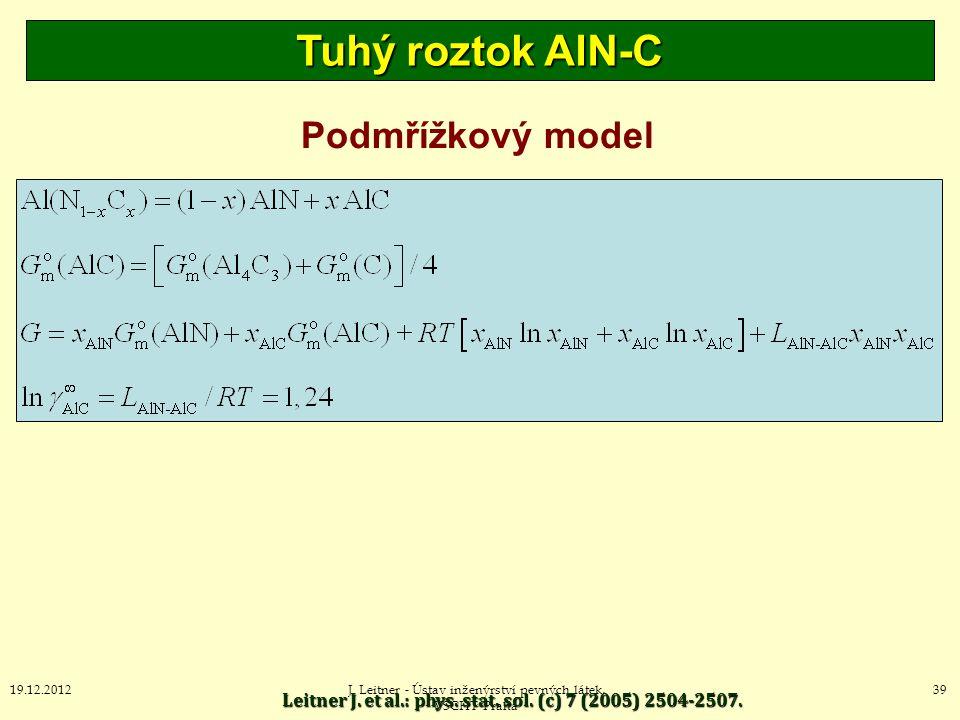 Tuhý roztok AlN-C Podmřížkový model