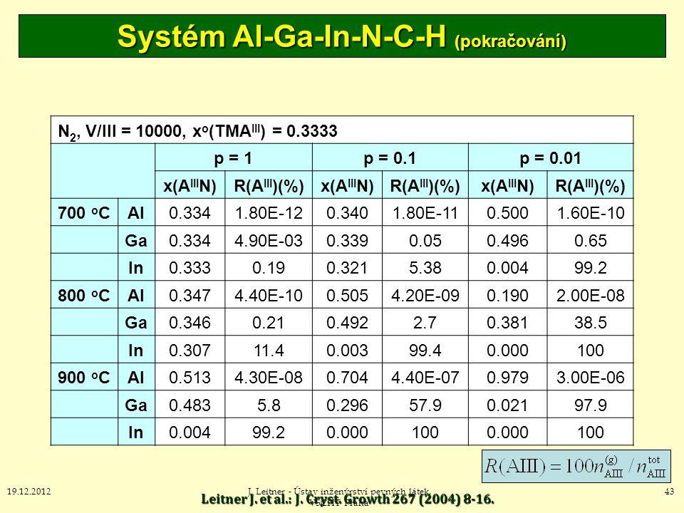 Systém Al-Ga-In-N-C-H (pokračování)