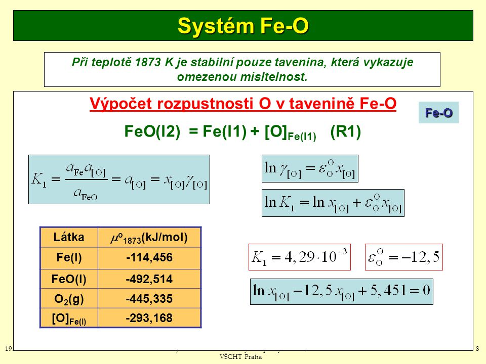 Systém Fe-O Výpočet rozpustnosti O v tavenině Fe-O
