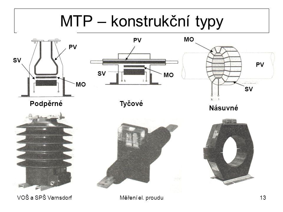 MTP – konstrukční typy Podpěrné Tyčové Násuvné MO PV PV SV PV SV MO MO