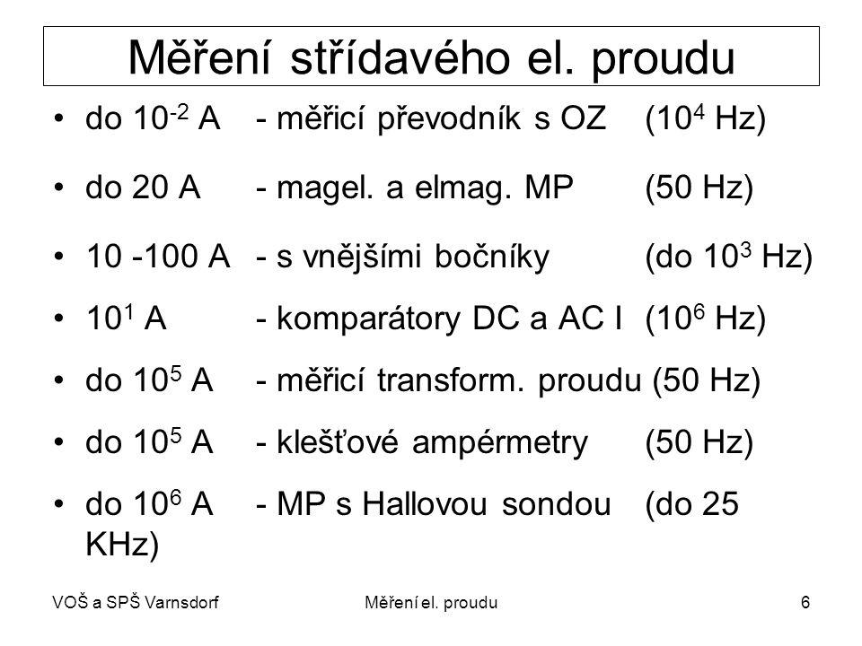 Měření střídavého el. proudu