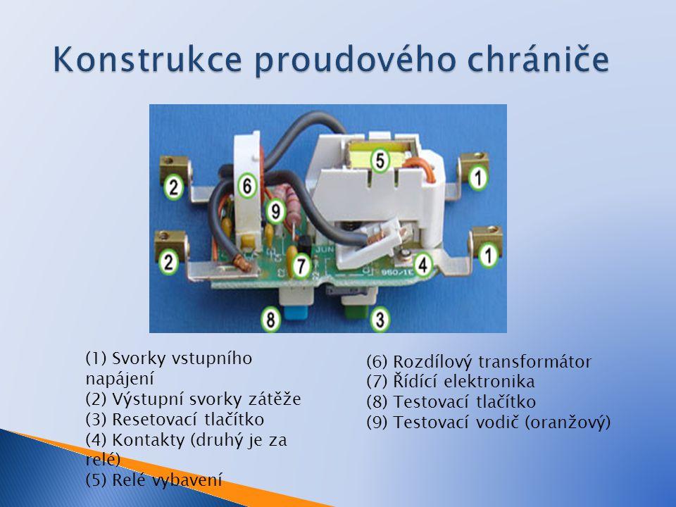 Konstrukce proudového chrániče