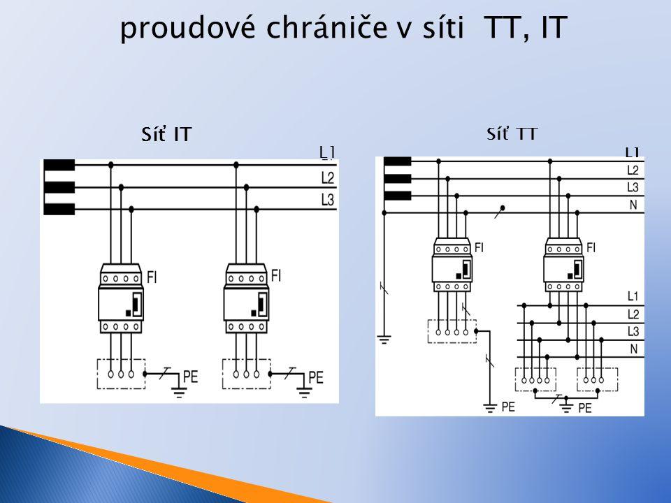 proudové chrániče v síti TT, IT