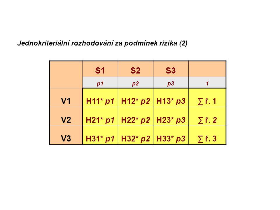 Jednokriteriální rozhodování za podmínek rizika (2)