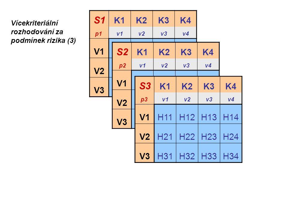 K1 K2 K3 K4 V1 V2 V3 K1 K2 K3 K4 V1 V2 V3 K1 K2 K3 K4 V1 V2 V3