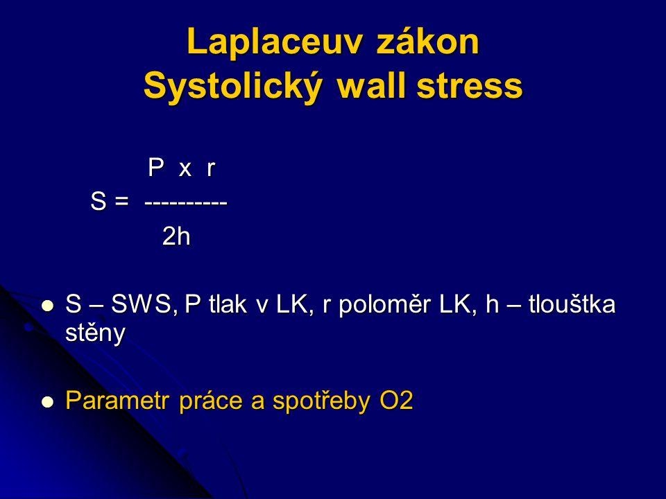 Laplaceuv zákon Systolický wall stress