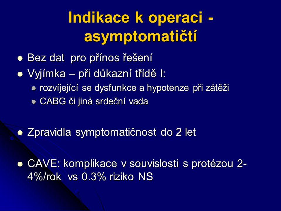 Indikace k operaci - asymptomatičtí