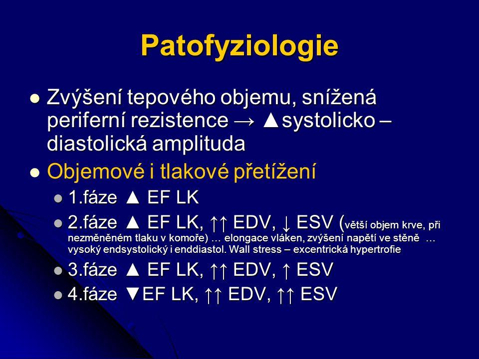 Patofyziologie Zvýšení tepového objemu, snížená periferní rezistence → ▲systolicko – diastolická amplituda.