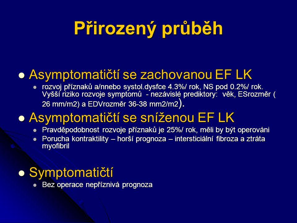 Přirozený průběh Asymptomatičtí se zachovanou EF LK