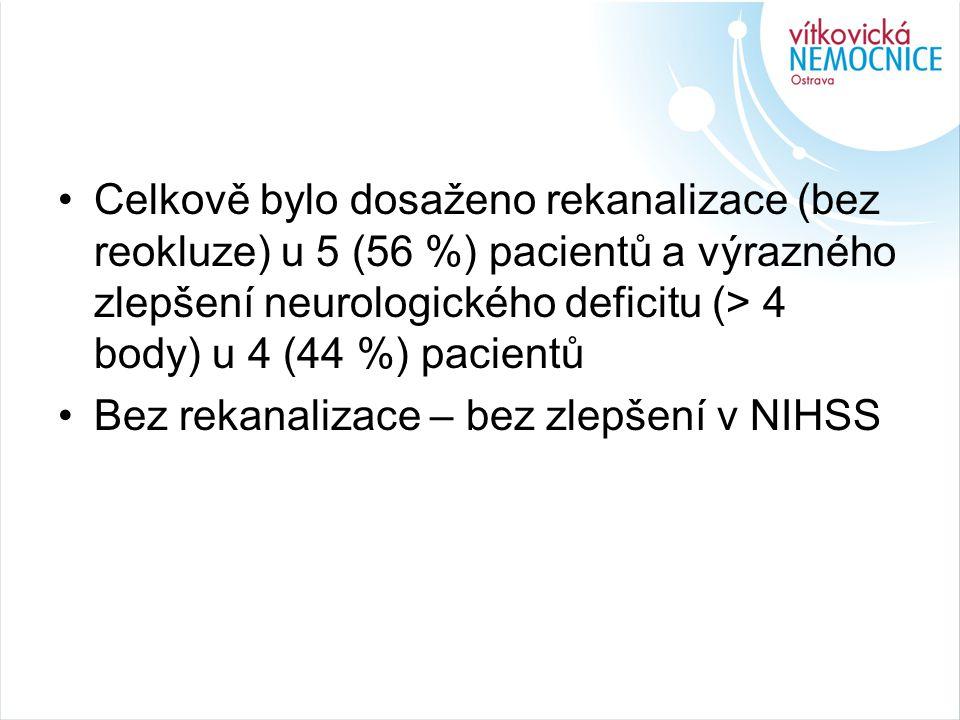 Celkově bylo dosaženo rekanalizace (bez reokluze) u 5 (56 %) pacientů a výrazného zlepšení neurologického deficitu (> 4 body) u 4 (44 %) pacientů