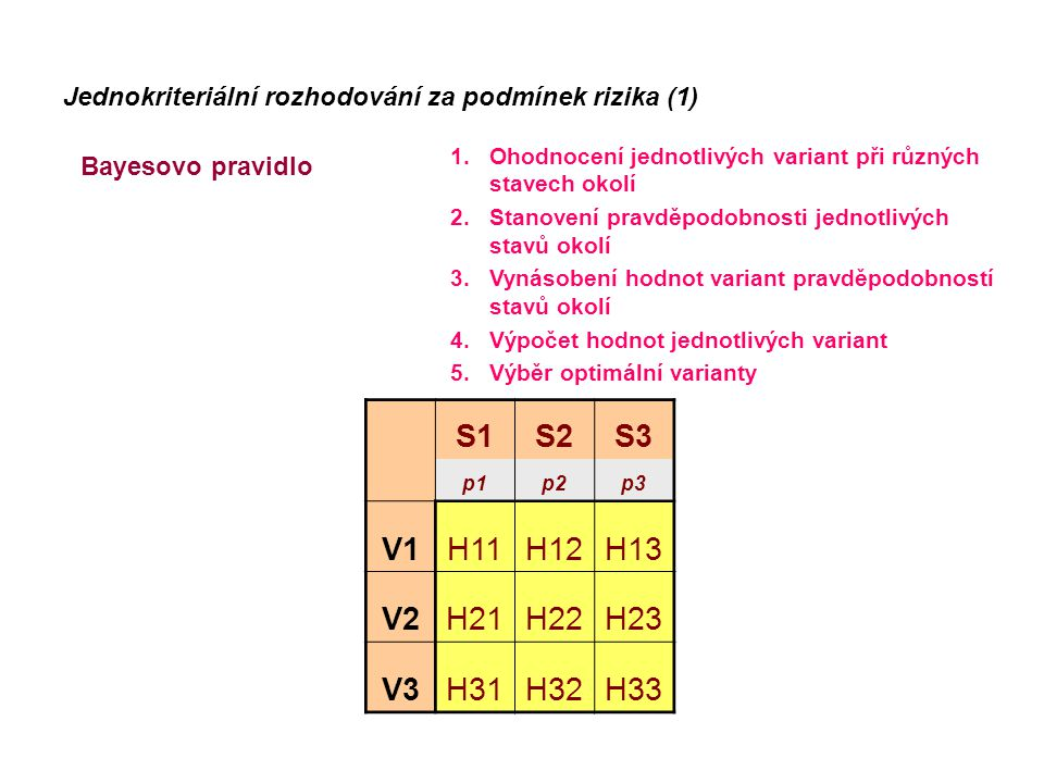 Jednokriteriální rozhodování za podmínek rizika (1)