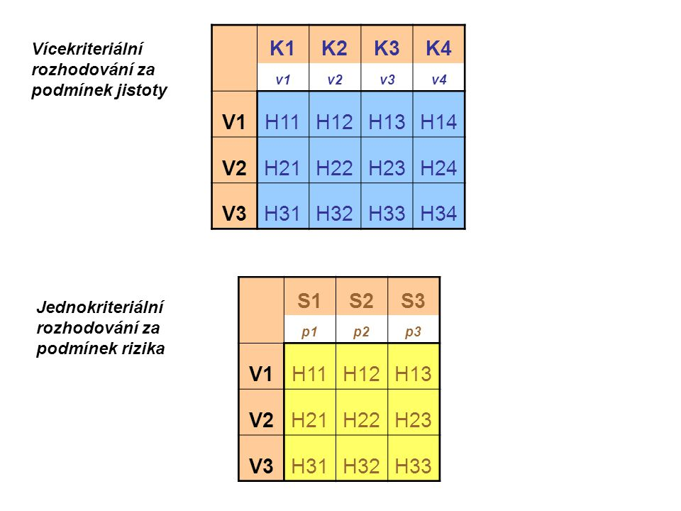 K1. K2. K3. K4. v1. v2. v3. v4. V1. H11. H12. H13. H14. V2. H21. H22. H23. H24. V3.