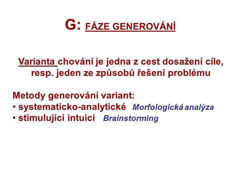 G: FÁZE GENEROVÁNÍ Varianta chování je jedna z cest dosažení cíle,