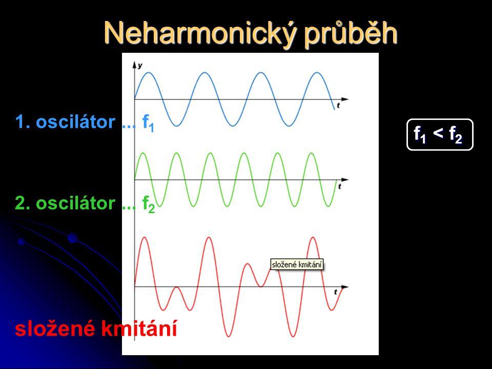 Neharmonický průběh složené kmitání 1. oscilátor ... f1 f1 < f2