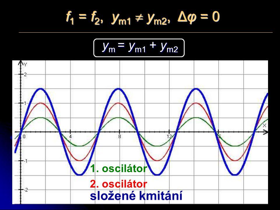 f1 = f2, ym1  ym2, Δφ = 0 ym = ym1 + ym2 složené kmitání 1. oscilátor