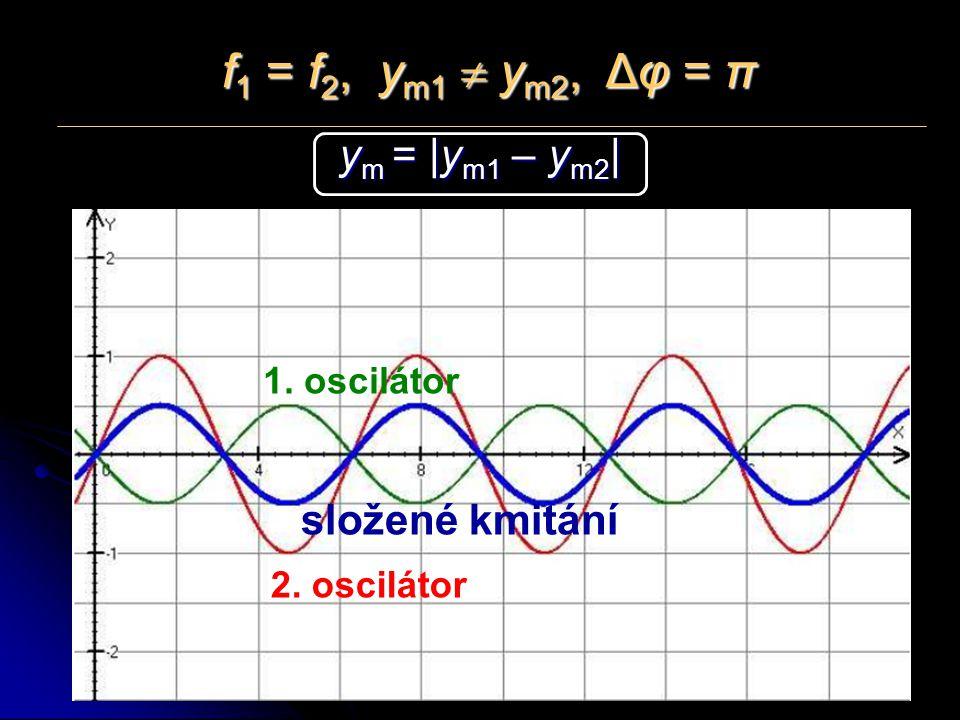 f1 = f2, ym1  ym2, Δφ = π ym = |ym1 – ym2| složené kmitání