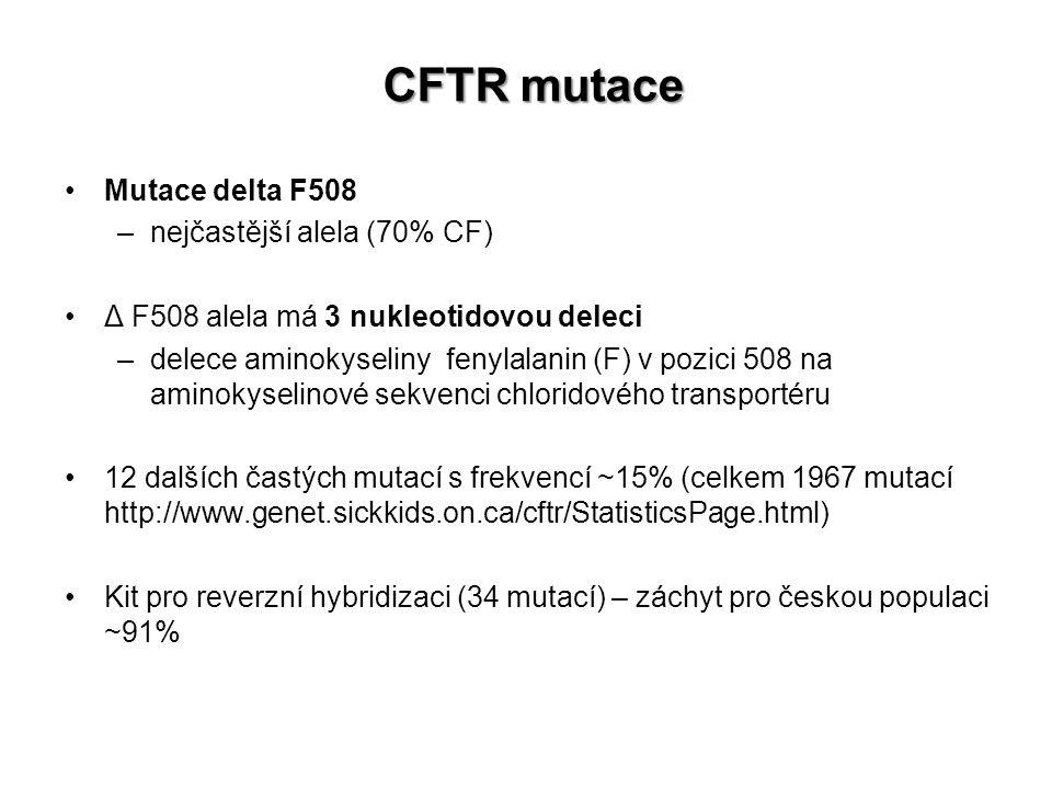 CFTR mutace Mutace delta F508 nejčastější alela (70% CF)