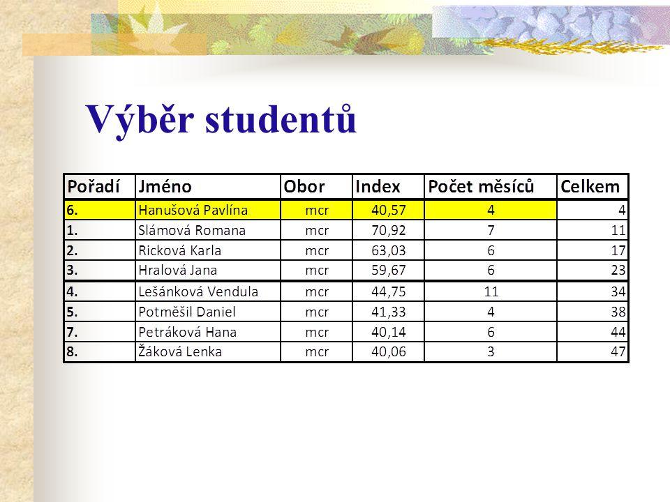 Výběr studentů