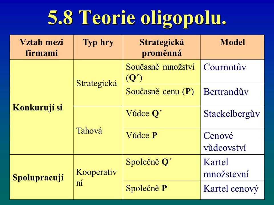 5.8 Teorie oligopolu. Cournotův Bertrandův Stackelbergův