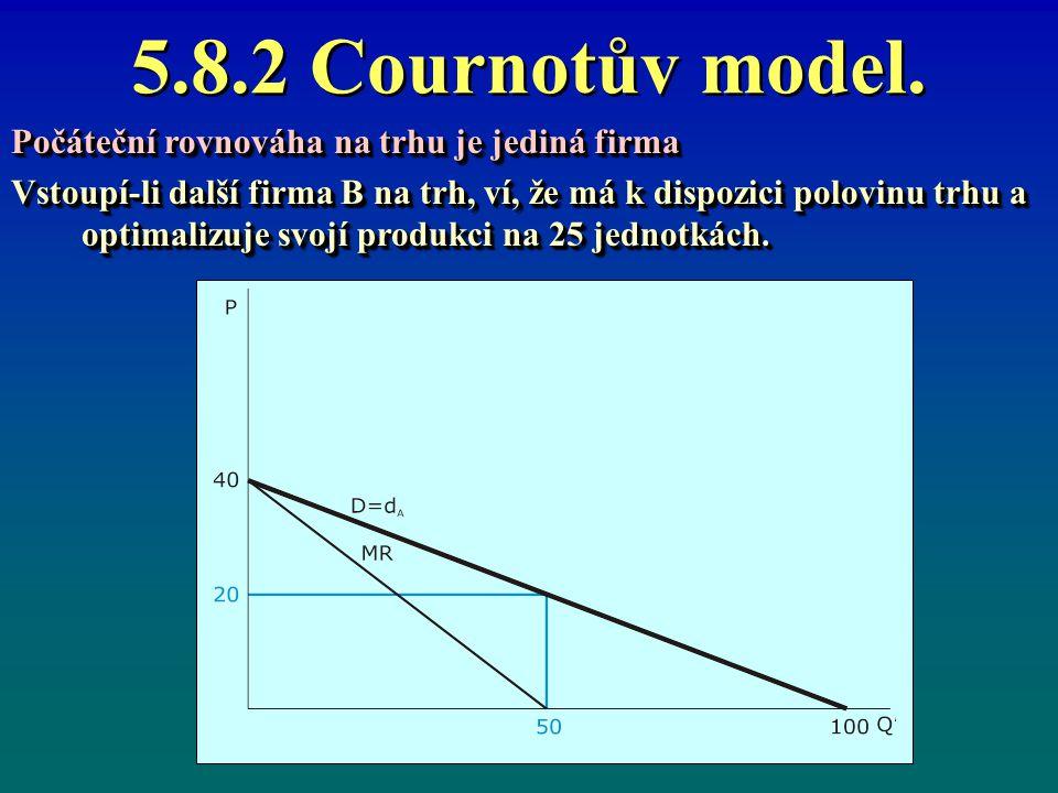 5.8.2 Cournotův model. Počáteční rovnováha na trhu je jediná firma