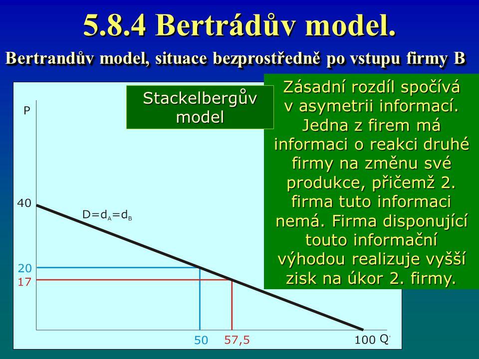 5.8.4 Bertrádův model. Bertrandův model, situace bezprostředně po vstupu firmy B.