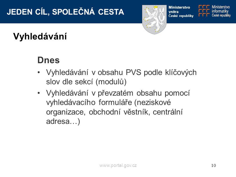 Vyhledávání Dnes. Vyhledávání v obsahu PVS podle klíčových slov dle sekcí (modulů)