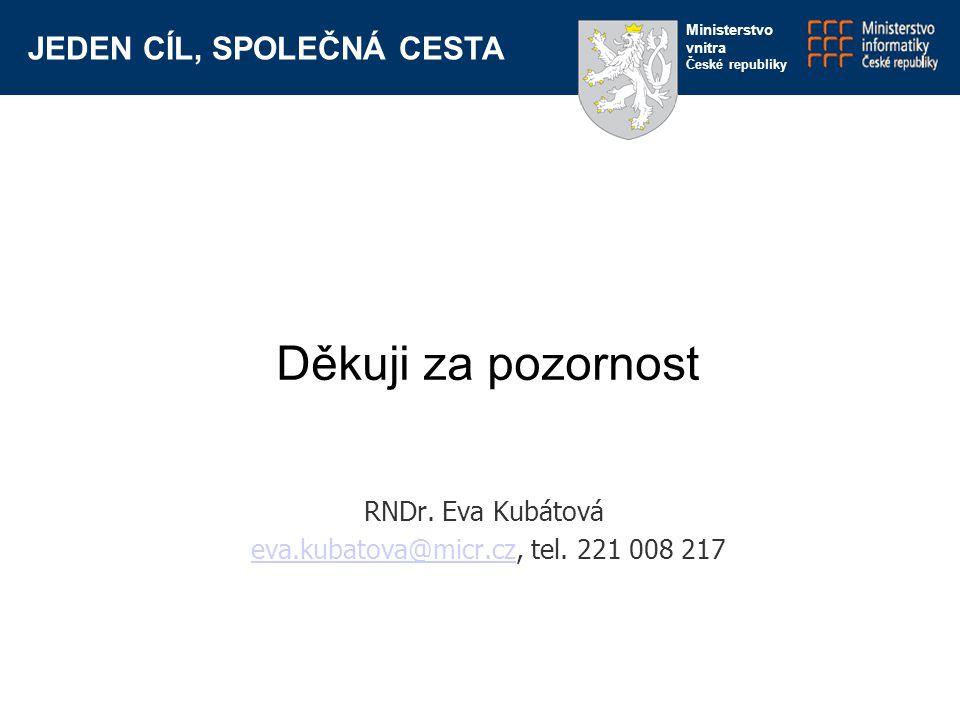RNDr. Eva Kubátová eva.kubatova@micr.cz, tel. 221 008 217