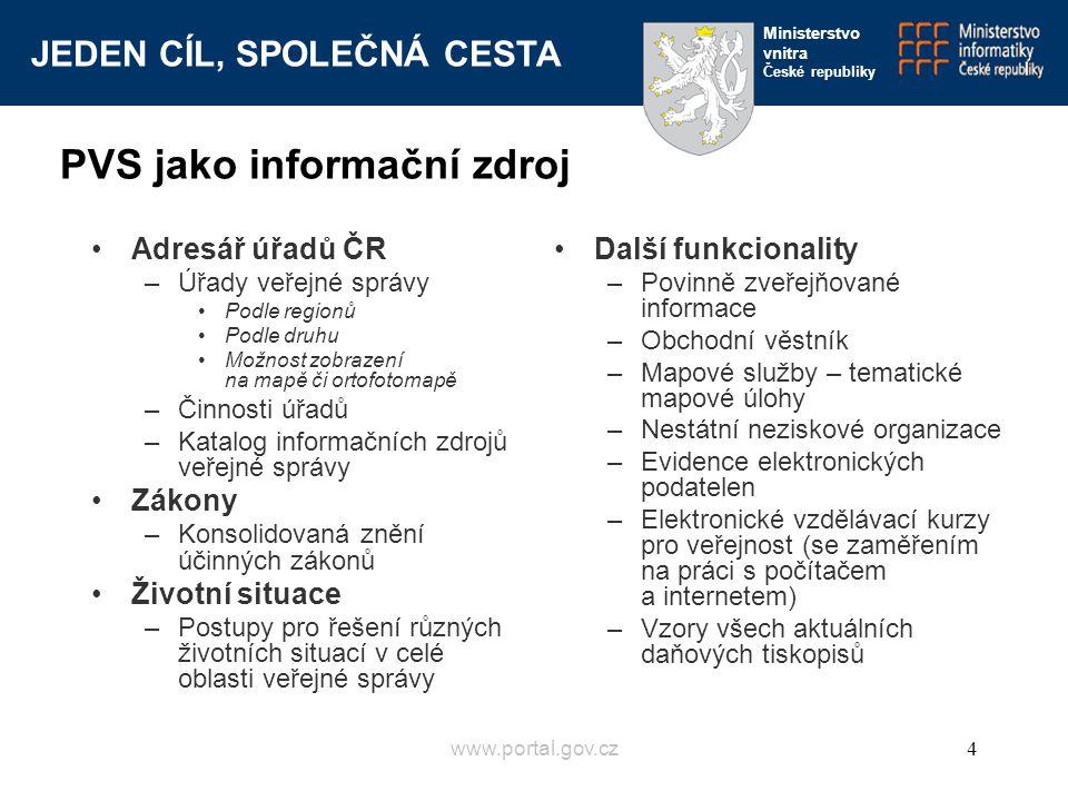 PVS jako informační zdroj