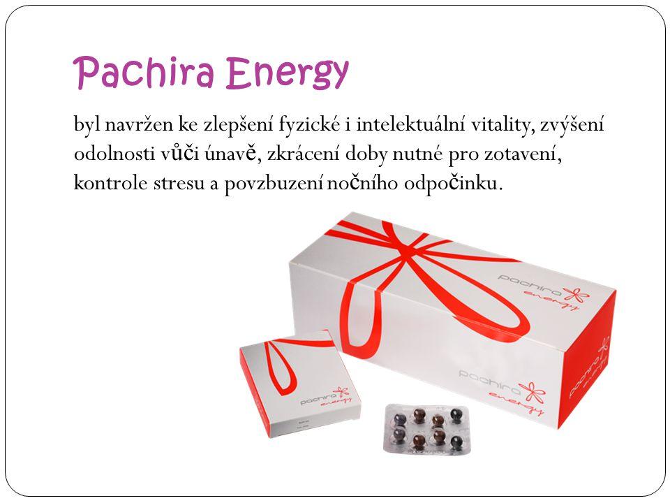Pachira Energy