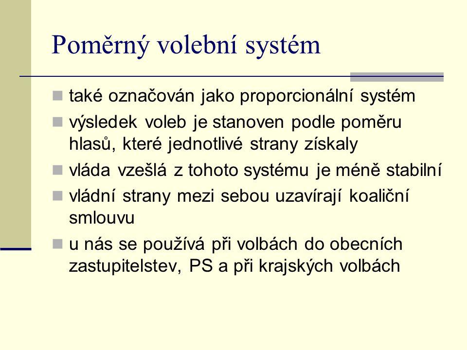 Poměrný volební systém