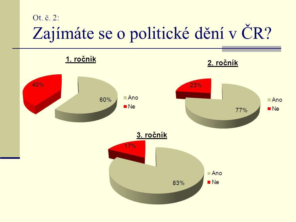 Ot. č. 2: Zajímáte se o politické dění v ČR