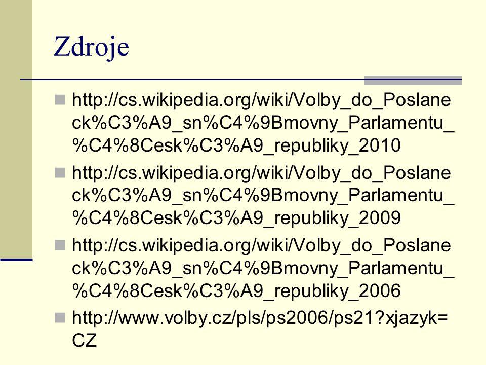 Zdroje http://cs.wikipedia.org/wiki/Volby_do_Poslaneck%C3%A9_sn%C4%9Bmovny_Parlamentu_%C4%8Cesk%C3%A9_republiky_2010.