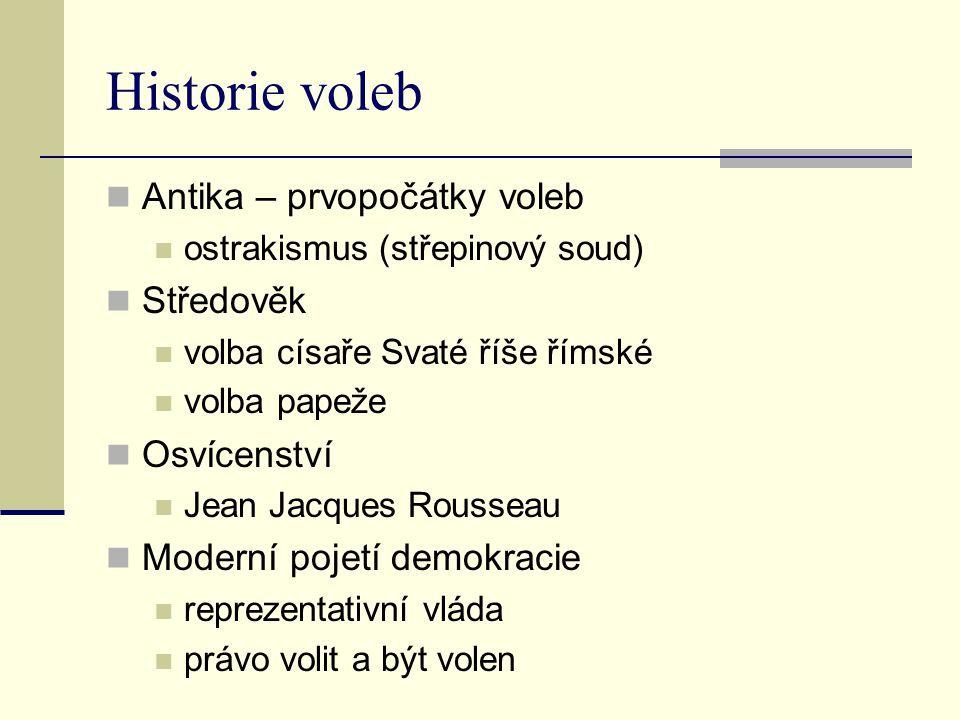 Historie voleb Antika – prvopočátky voleb Středověk Osvícenství
