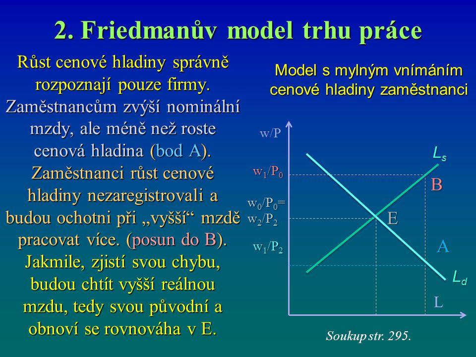 2. Friedmanův model trhu práce
