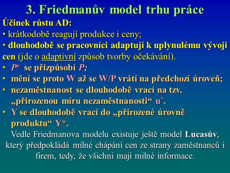 3. Friedmanův model trhu práce