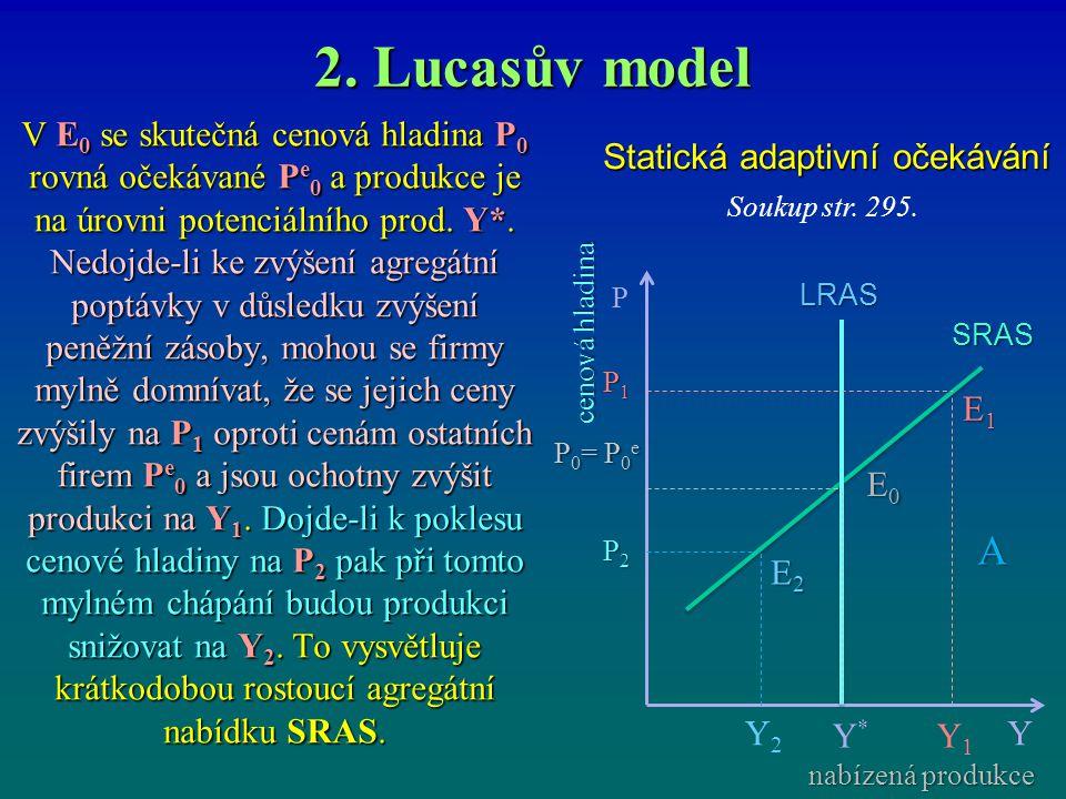 Statická adaptivní očekávání