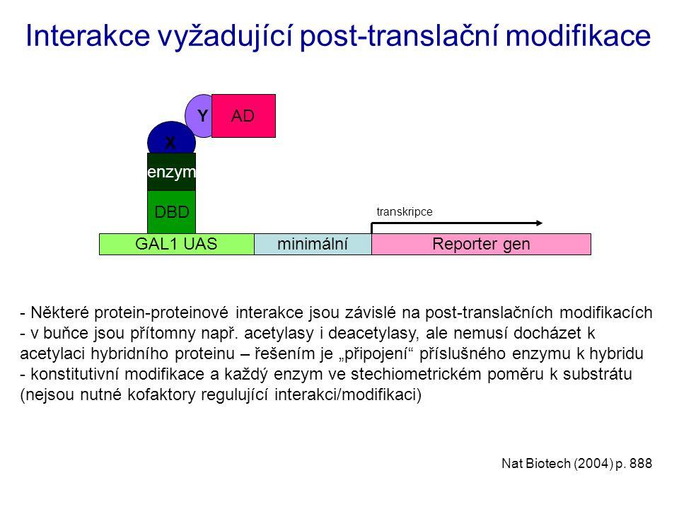Interakce vyžadující post-translační modifikace