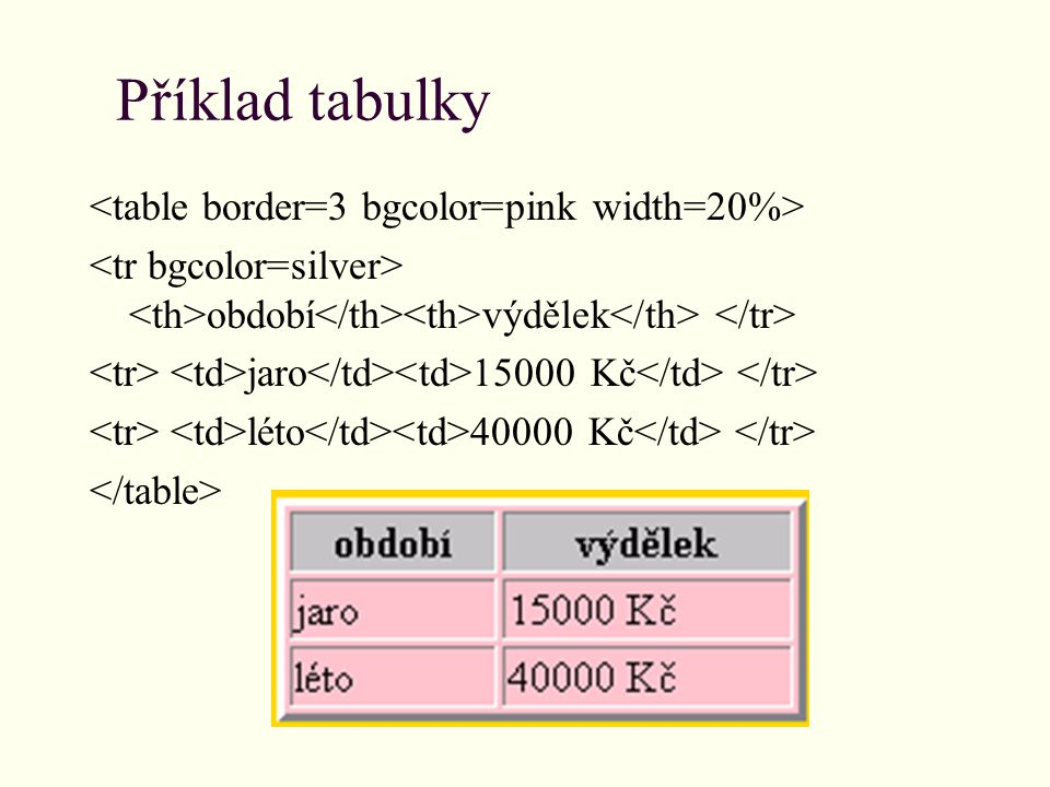 Příklad tabulky <table border=3 bgcolor=pink width=20%>