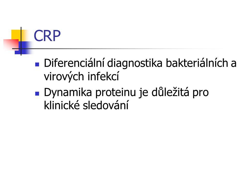 CRP Diferenciální diagnostika bakteriálních a virových infekcí