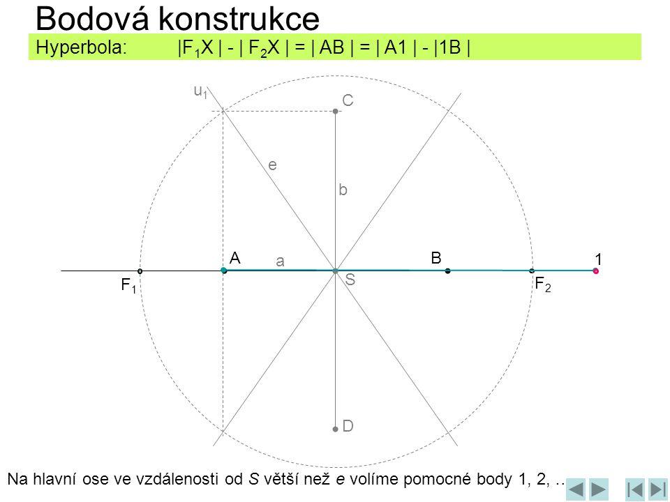 Bodová konstrukce Hyperbola: |F1X | - | F2X | = | AB | = | A1 | - |1B | u1. C. e. b. A.