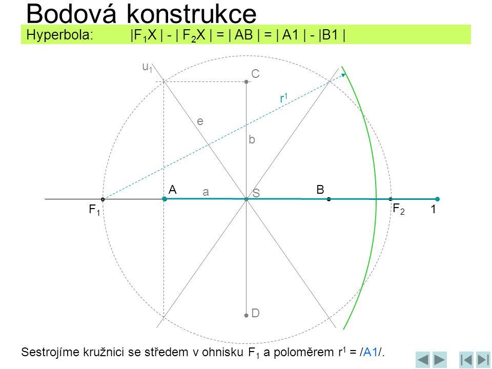 Bodová konstrukce Hyperbola: |F1X | - | F2X | = | AB | = | A1 | - |B1 | u1. C. r1. e. b.
