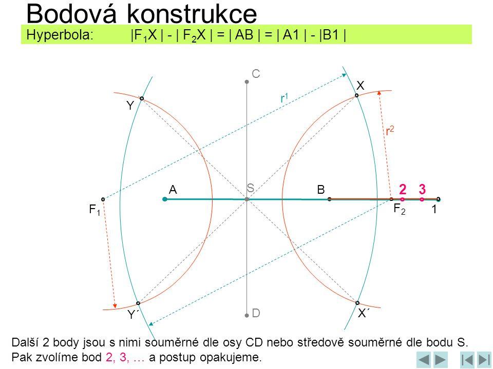 Bodová konstrukce Hyperbola: |F1X | - | F2X | = | AB | = | A1 | - |B1 | C. X. r1. Y. r2.