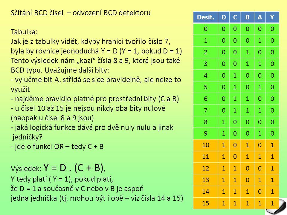 Sčítání BCD čísel – odvození BCD detektoru Tabulka: