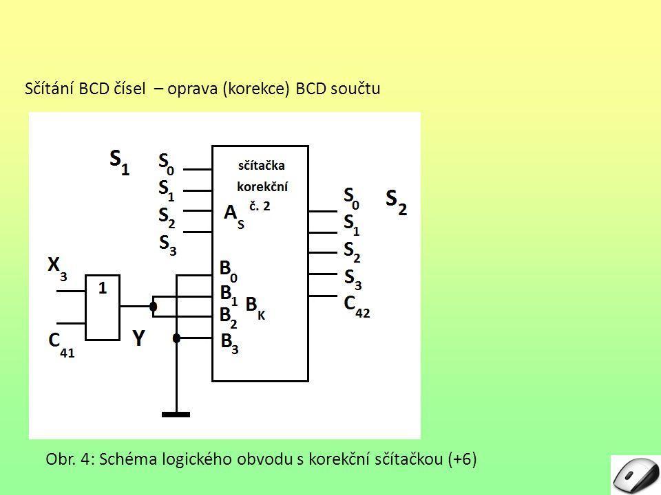 Sčítání BCD čísel – oprava (korekce) BCD součtu
